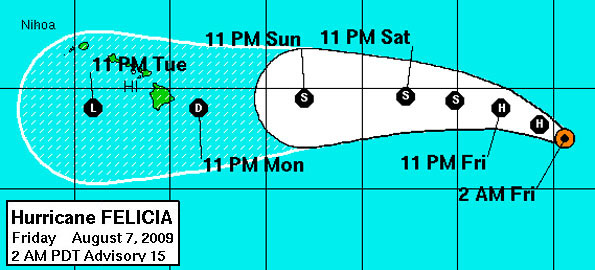 Felicia is weakening with maximum sustained winds near 115 mph with higher gusts and is moving towards Hawaii at 10 mph. Weakening is forecast as Felicia moves over cooler waters.