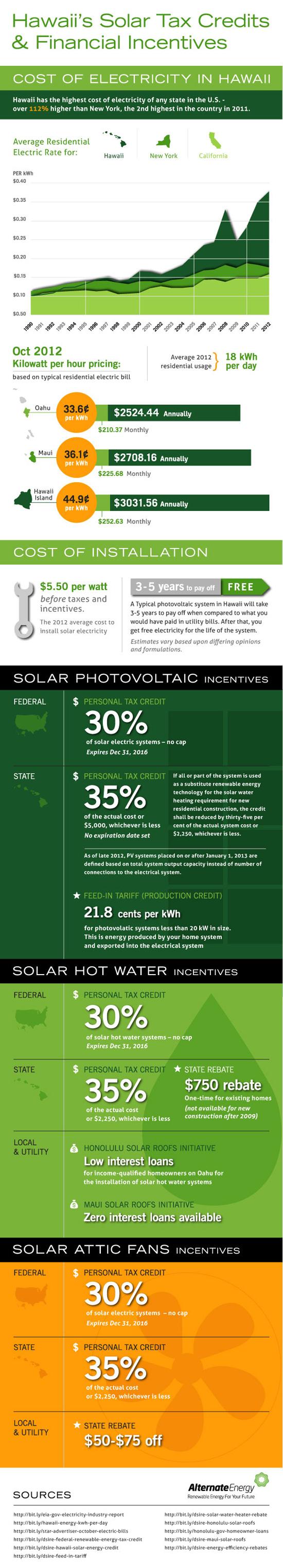 SolarTaxCreditGraphic