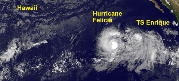 Felica is moving toward the west near 12 mph with maximum sustained winds near 105 mph with higher gusts. Felicia is now a category two hurricane and will likely become a major hurricane later Wednesday (Aug 5). Following Felicia is Tropical Storm Enrique which is weakening and expected to become absorbed by Hurricane Felicia.