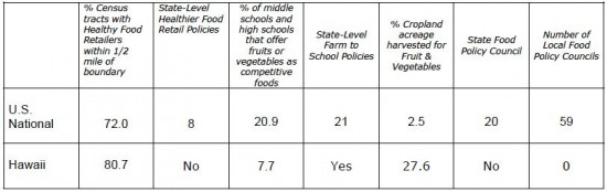 fruits-veggies-table4