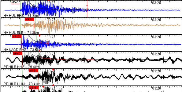 """Seismologists are often asked the question, """"Can large earthquakes trigger volcanic eruptions?""""  The short answer is yes, earthquakes and volcanic processes are closely linked."""