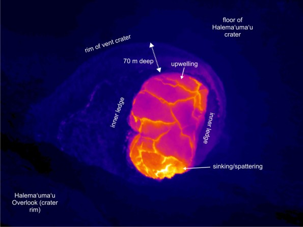 This nearly-vertical thermal image, taken from a helicopter, shows the lava lake in Halemaumau. The lava level has been variable over time, and today it was near the level of the deep inner ledge, which is approximately 70 meters (230 feet) below the floor of Halemaumau crater. The lava lake, mostly covered by large crustal plates, has a steady motion in which lava rises in the northwestern portion of the lake and flows to the southeastern margin, where it sinks (often accompanied by spattering). Photo courtesy of USGS/HVO