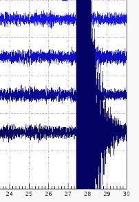 USGS Seismograph reading taken from Hawaiian Ocean View Estates.