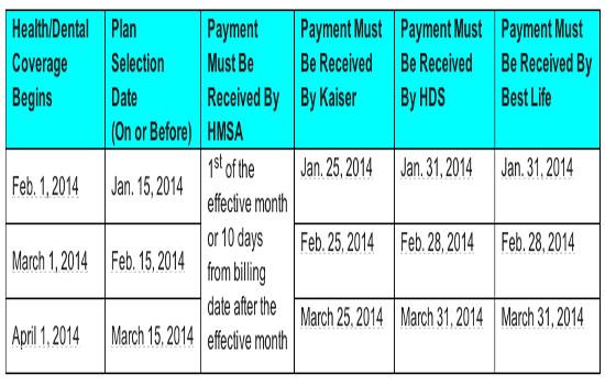 HealthConnectorDeadlines201401