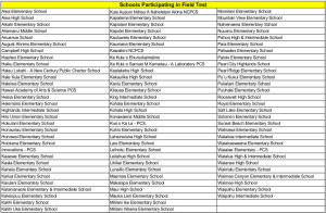 Click on table above for list of schools in the field test.