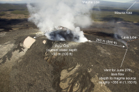 Annotated photo showing Puʻu ʻŌʻō and the vent and upper lava tube for the June 27th lava flow. Photo courtesy of USGS/HVO