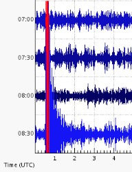 Seismograph in Hilo recorded the event in the bottom left of this recording. Courtesy USGS