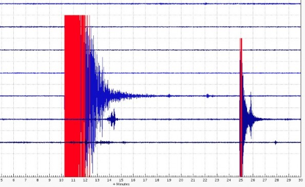 Seismic waveforms of the earthquakes on Saturday, June 27, 2015 via the USGS monitoring equipment.