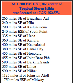Position of Tropical Storm Hilda provided by CPHC