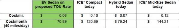hawaiianelectric-ev-rates