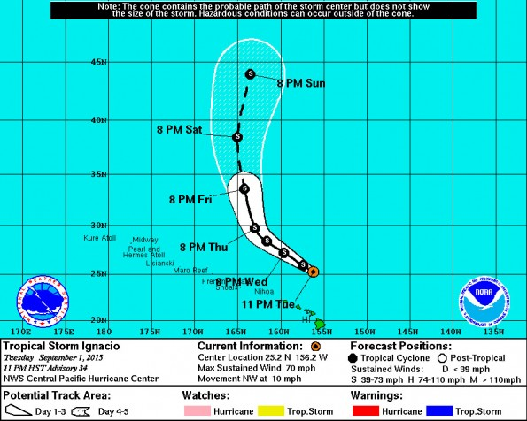 Central Pacific Hurricane Center 11 p.m. HST Tuesday, September 1, 2015 Ignacio track update.