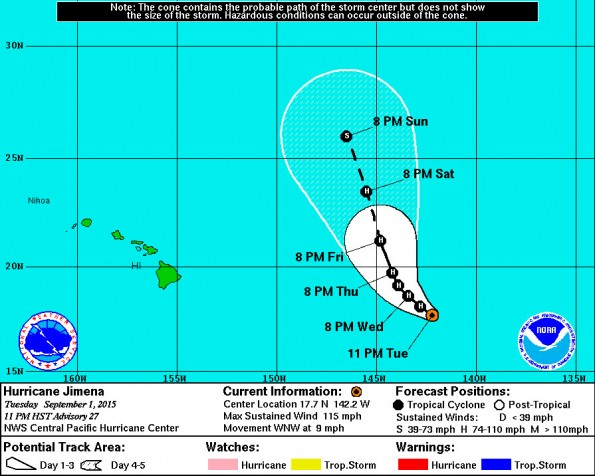 Central Pacific Hurricane Center 11 p.m. HST Tuesday, September 1, 2015 Hurricane Jimena track update.