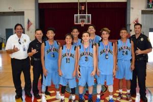 Boys 14-and-Under 'Hoop Dreams'