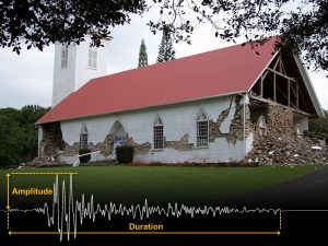 The Kalāhikiola Congregational Church in Kapa'au was extensively damaged on October 15, 2006, by two earthquakes (magnitudes 6.7 and 6.0) off the northwest coast of Hawaiʻi Island. The earthquakes were felt throughout the State of Hawaii, but the greatest damage occurred in the North Kona and Kohala Districts of the Island of Hawaiʻi.  An example of a seismogram (bottom of photo) illustrates the relation between the amplitude and duration of shaking, which is used by seismologists to compute earthquake magnitudes. USGS photo.