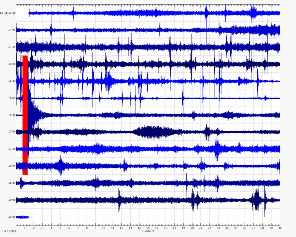 A seismogram of the earthquake from a seismic station at South Point. Recording via USGS/HVO.