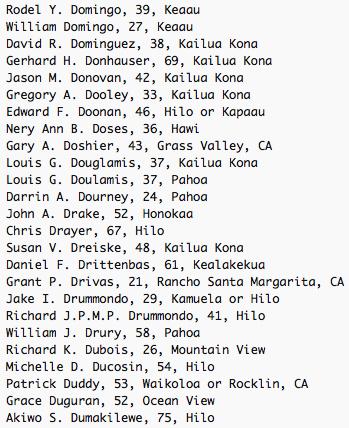 Rodel Y. Domingo, 39, Keaau William Domingo, 27, Keaau David R. Dominguez, 38, Kailua Kona Gerhard H. Donhauser, 69, Kailua Kona Jason M. Donovan, 42, Kailua Kona Gregory A. Dooley, 33, Kailua Kona Edward F. Doonan, 46, Hilo or Kapaau Nery Ann B. Doses, 36, Hawi Gary A. Doshier, 43, Grass Valley, CA Louis G. Douglamis, 37, Kailua Kona Louis G. Doulamis, 37, Pahoa Darrin A. Dourney, 24, Pahoa John A. Drake, 52, Honokaa Chris Drayer, 67, Hilo Susan V. Dreiske, 48, Kailua Kona Daniel F. Drittenbas, 61, Kealakekua Grant P. Drivas, 21, Rancho Santa Margarita, CA Jake I. Drummondo, 29, Kamuela or Hilo Richard J.P.M.P. Drummondo, 41, Hilo William J. Drury, 58, Pahoa Richard K. Dubois, 26, Mountain View Michelle D. Ducosin, 54, Hilo Patrick Duddy, 53, Waikoloa or Rocklin, CA Grace Duguran, 52, Ocean View Akiwo S. Dumakilewe, 75, Hilo