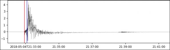 Seismic waveform of 5.7 magnitude earthquake which struck Hawaii Island Friday morning, May 4, 2018.