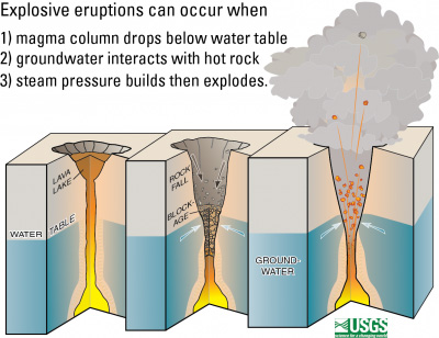 New Fissure From Kilauea Volcano Spawns Near Geothermal Plant class=