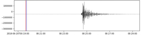 Seismic waveform of quake at 2:24 p.m. HST Tuesday, June 19, 2018.