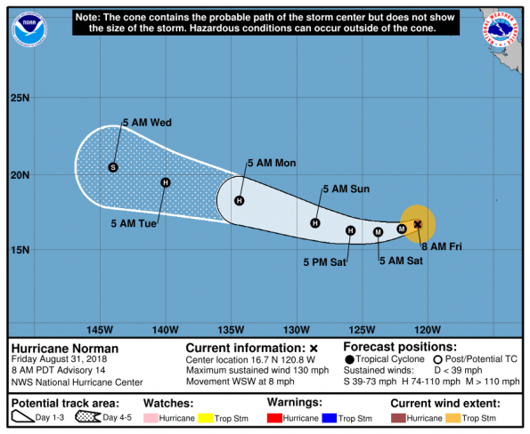 Tropical Cyclone Norman's forecast path as of 5 a.m. HST Friday, August 31, 2018.