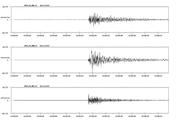 The seismic waveform of the March 13, 2019 earthquake measured at the Volcano Golf Course by the USGS.