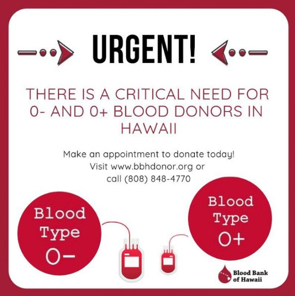 Blood Bank of Hawaii needs O- and O+ blood donors.